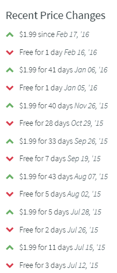 app price changes